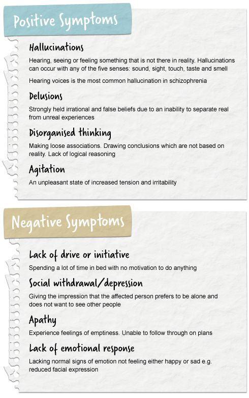 positive and negative symptoms of schizophrenia | Patients with schizophrenia may experience dysfunction in one or more ...