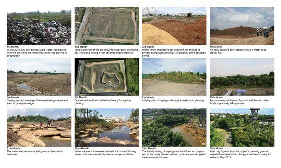 16 « Landscape Architecture Works | Landezine