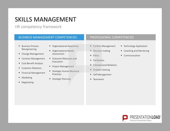 how to write a professional competencies