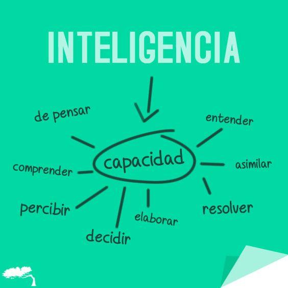 Todos Somos Inteligente, Aprovechemos!!