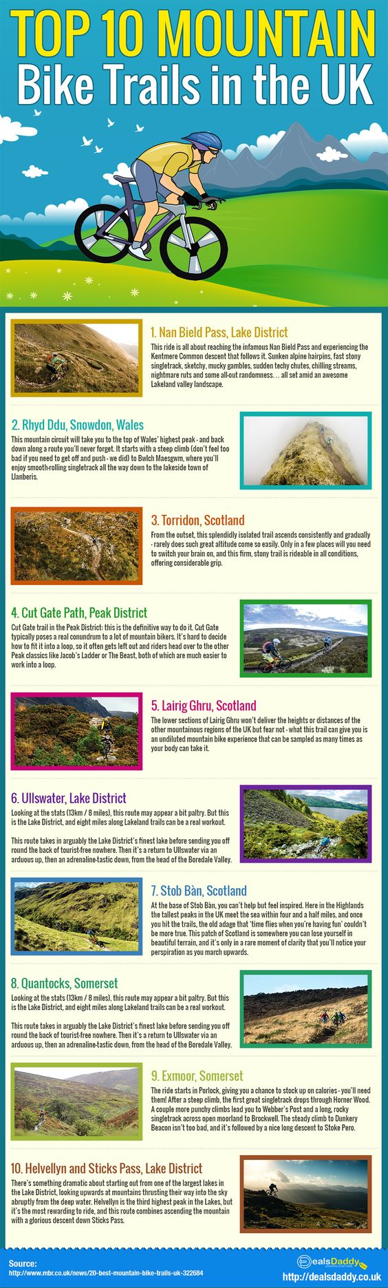 Top 10 Mountain Bike Trails In The UK