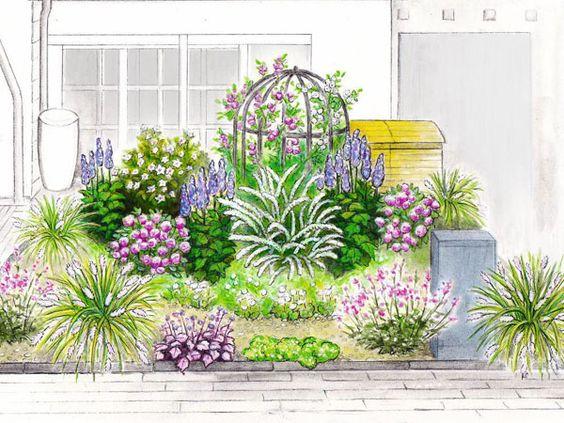 Ideen für den Reihenhaus-Vorgarten | Reihenhaus, Schöne gärten und ...