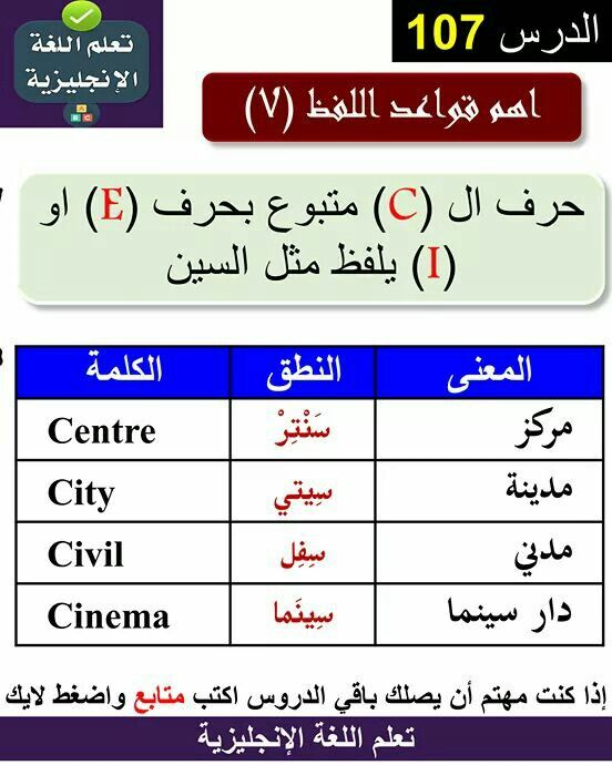 Pin By صباح الخير On ترجمة English Language Learning Grammar English Language Learning Learn English Vocabulary