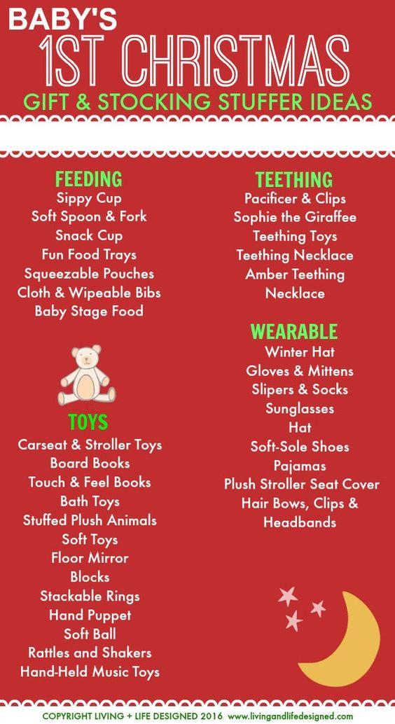 Baby's 1st Christmas Gift & Stocking Stuffer Ideas   Babys 1st ...