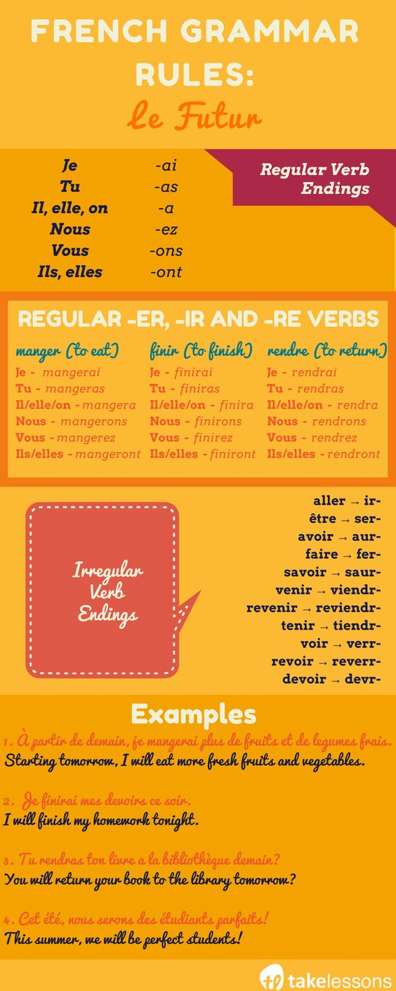 "French Grammar Rules: Conjugating Verbs in ""Le Futur"" Tense http://takelessons.com/blog/french-verbs-le-futur-z04?utm_source=social&utm_medium=blog&utm_campaign=pinterest"