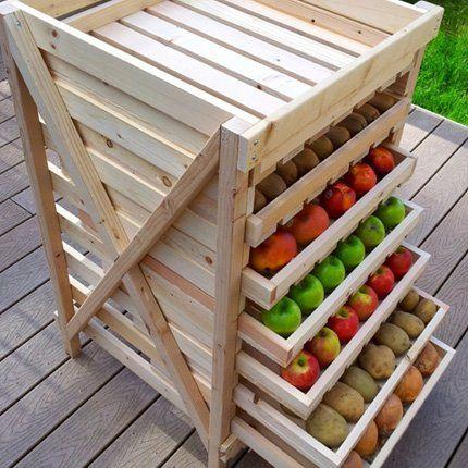 Un rangement pour les fruits et l gumes jardins diteur for Rangement pour chaussures fait maison