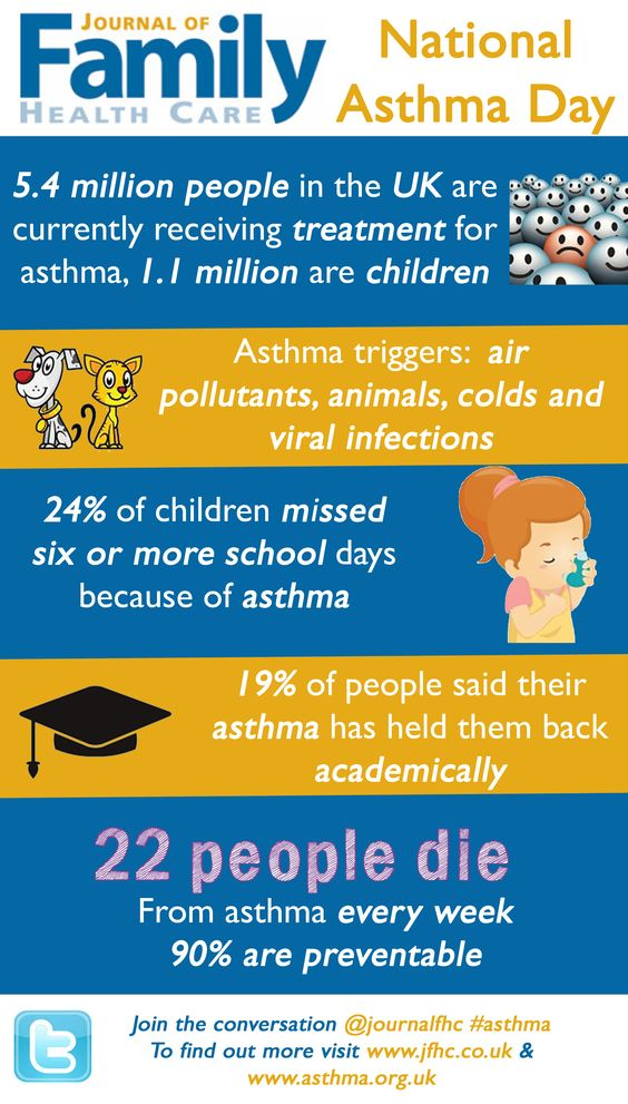 informative speech on asthma Read informative speech about air pollution topic: air pollution specific  of air  elution can cause to get asthma, and have problems with breathing in and out.