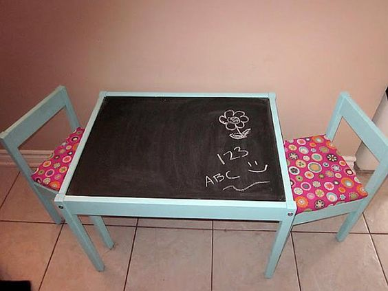 Home Ideas , Decorative Chalkboards Ideas For Your House