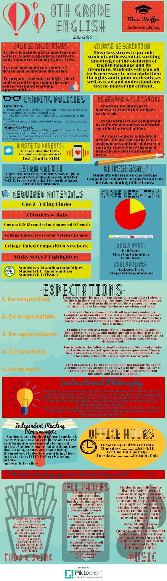 2015-2016 Class Syllabus   Piktochart Infographic Editor More