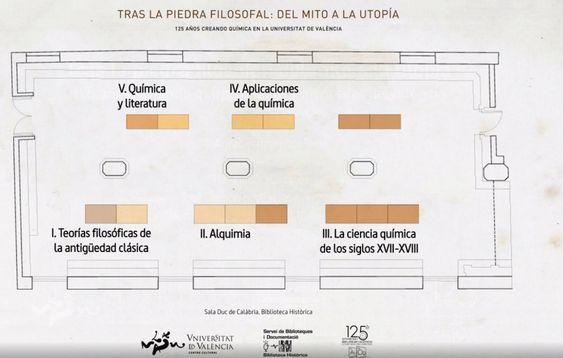 Exposción Universitat de Valencia