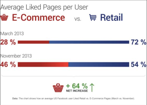 Brands and E-Commerce on Facebook During the Black Friday(1)
