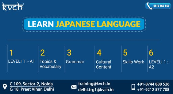 Learn Japanese Language Online With Certification Learn Japanese