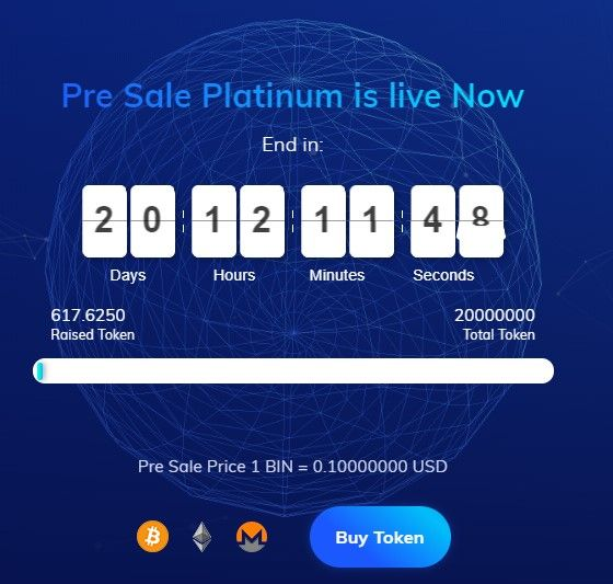 Pin By Hm Cyberclub On Bincoin Live In The Now Investing