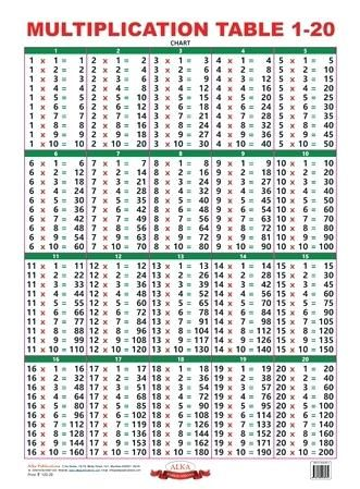 Multiplication Table Chart Pdf Up To Tables Impression Big