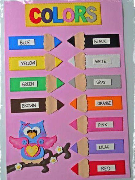 افكار وسائل تعليمية لغة انجليزية للاطفال لوحات مدرسية بالعربي نتعلم Decoracion Aula De Preescolar Aula De Ninos Salones De Preescolar