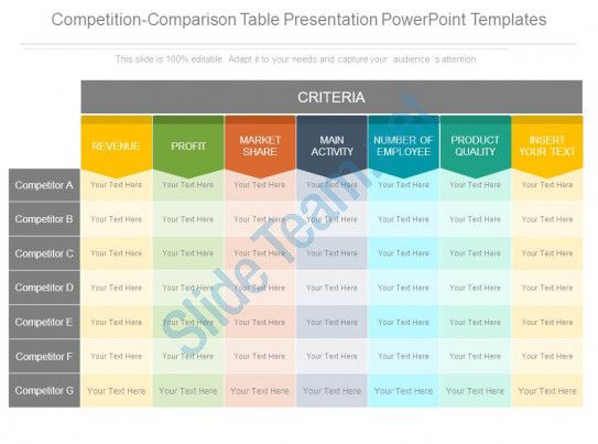 Check Out This Amazing Template To Make Your Presentations Look Awesome At Powerpoint Templates Templates Presentation