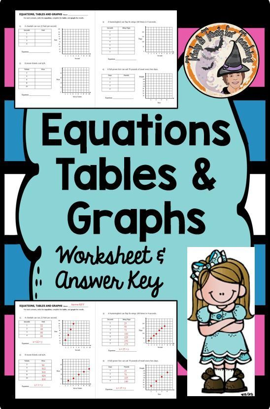 Equations Tables Graphs Worksheet Answer Key In 2021 Equations Graph Worksheet Algebra Worksheets