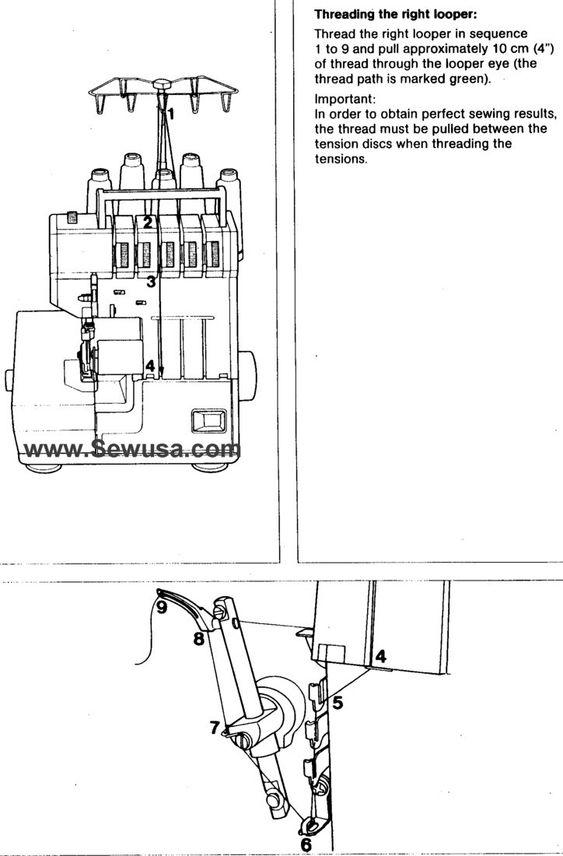Wondrous Pin Sewing Machine Diagram On Pinterest Auto Electrical Wiring Diagram Wiring Database Rimengelartorg