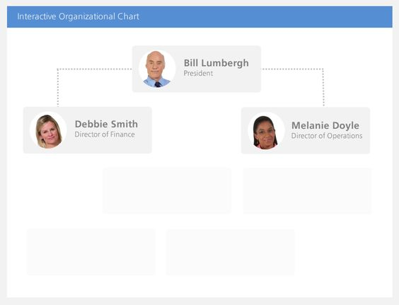 paul took a scenario based approach to his creative org chart demo featuring 3d backgrounds and interactive conversations this is a must see proj - Interactive Org Charts