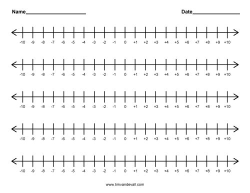 Printables Integer Number Line Worksheet integers number lines and templates on pinterest integer line template