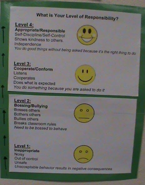 Raise the Responsibility - A discipline system for promoting learning