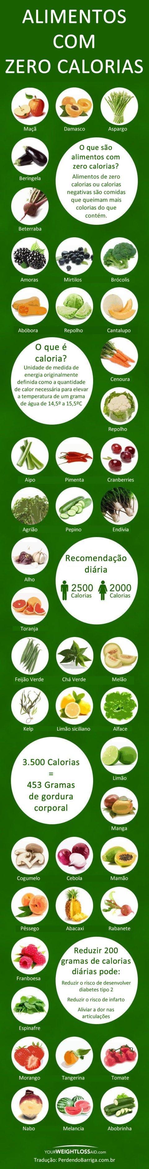 Alimentos zero calorias:
