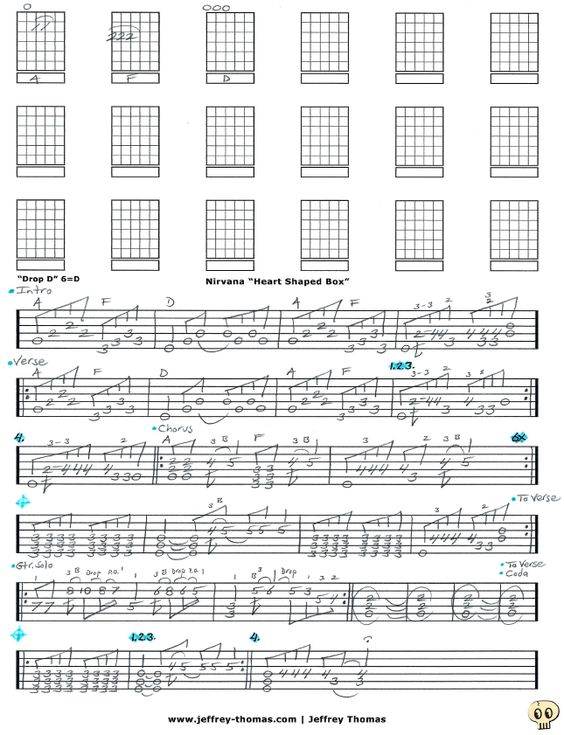 Guitar sungha jung guitar tabs : Pinterest • The world's catalog of ideas