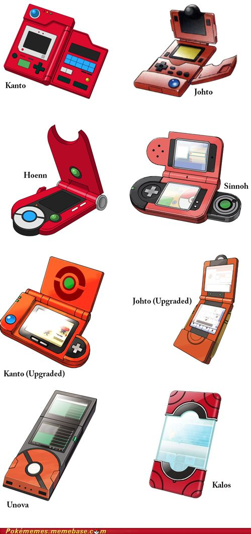Its interesting how even in the world of Pokemon  technology gets better and better