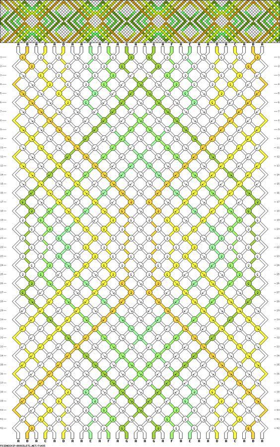 Muster # 71485, Streicher: 28 Zeilen: 42 Farben: 7