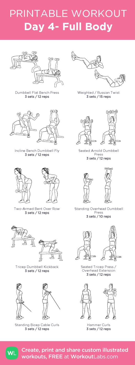 Day 4- Full Body –my custom workout created at WorkoutLabs.com • Click through to download as printable PDF! #customworkout