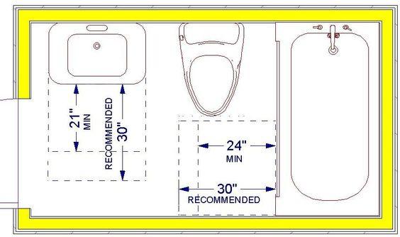 Illustrated rules of good bathroom design great resource for Rules of good bathroom design