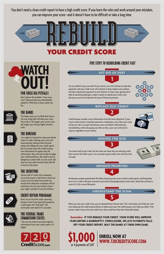 Credit Repair Queens Ny Does Sky Blue Credit Repair Work Credit