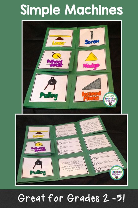 Simple machines foldable to use as project-based assessment. Click on the photo to see more! (scheduled via http://www.tailwindapp.com?utm_source=pinterest&utm_medium=twpin&utm_content=post59616518&utm_campaign=scheduler_attribution)