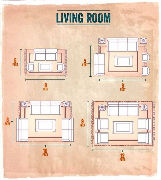 sizes area rugs rug size guide rug layout rugs size rug placement room