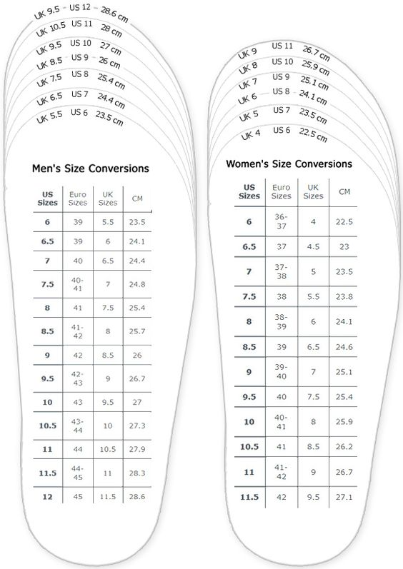 how to get boot size from foot measurement