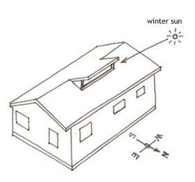Pinterest the world s catalog of ideas for Clerestory roof design