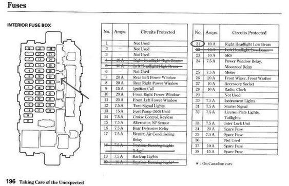 [DIAGRAM] 95 Civic Fuse Diagram