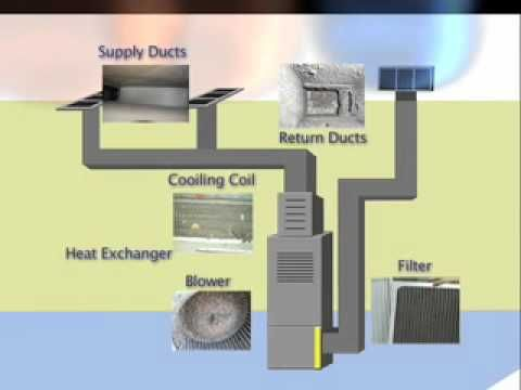 Keeping Air Duct Systems Clean Duct Work Heating And Cooling Clean Air Ducts