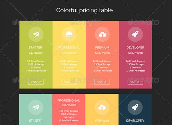 Pricing Table UI Element PSD Templates UX UI Designs Pinterest - price chart template