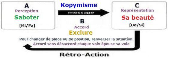 boris mouravieff . 7276ab161055e4b32f1c0b3934c8b922