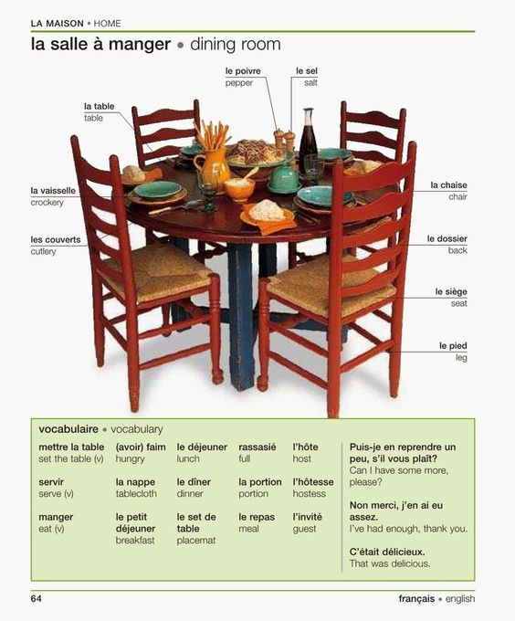 El blog de aprender franc s for Manger a la maison