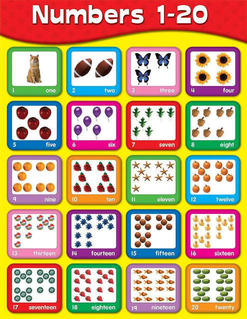 Numeros En Ingles Del 11 Al 20 Imagui Charts For Kids Alphabet And Numbers Math Charts