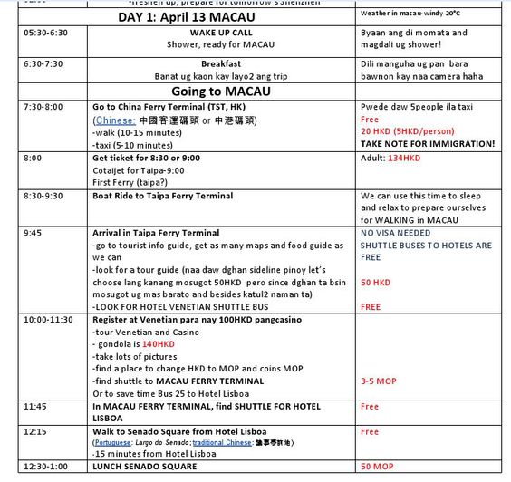 Professional Travel Itinerary Template. travel itinerary template ...