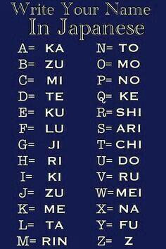 Pin By Shylaa Wani On Corea Japanese Words Sign Language Alphabet Alphabet Code
