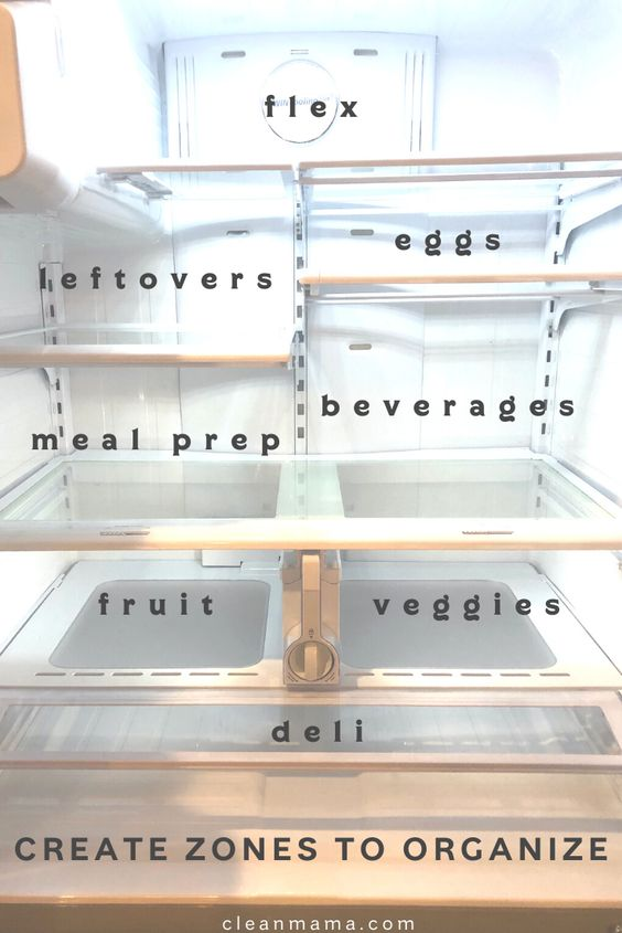 How to Clean and Organize a Refrigerator and Freezer – Clean Mama