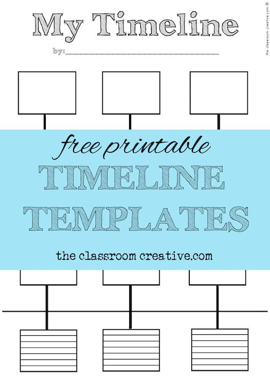 Free blank Timeline Teaching Controlled Chaos Pinterest - blank timeline template