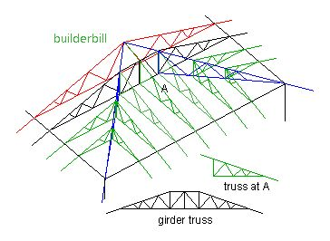 girder truss - Google Search | BUILDING PARTS | Pinterest | Roof trusses Residential construction and Construction  sc 1 st  Pinterest & girder truss - Google Search | BUILDING PARTS | Pinterest | Roof ... memphite.com