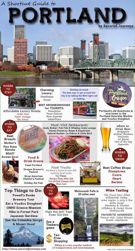 Your one-stop quick guide to everything you must see, do, eat and drink in Portland, Oregon #portland #Oregon #PNW