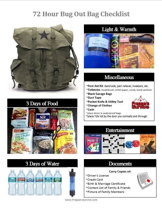 72 Hour Bug Out Bag Checklist For Beginners Preppers Survive In 2020 Bug Out Bag Essentials Bug Out Bag Survival Bag