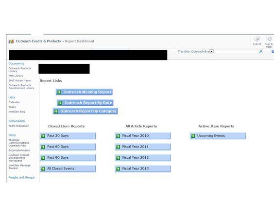 SharePoint Work Site